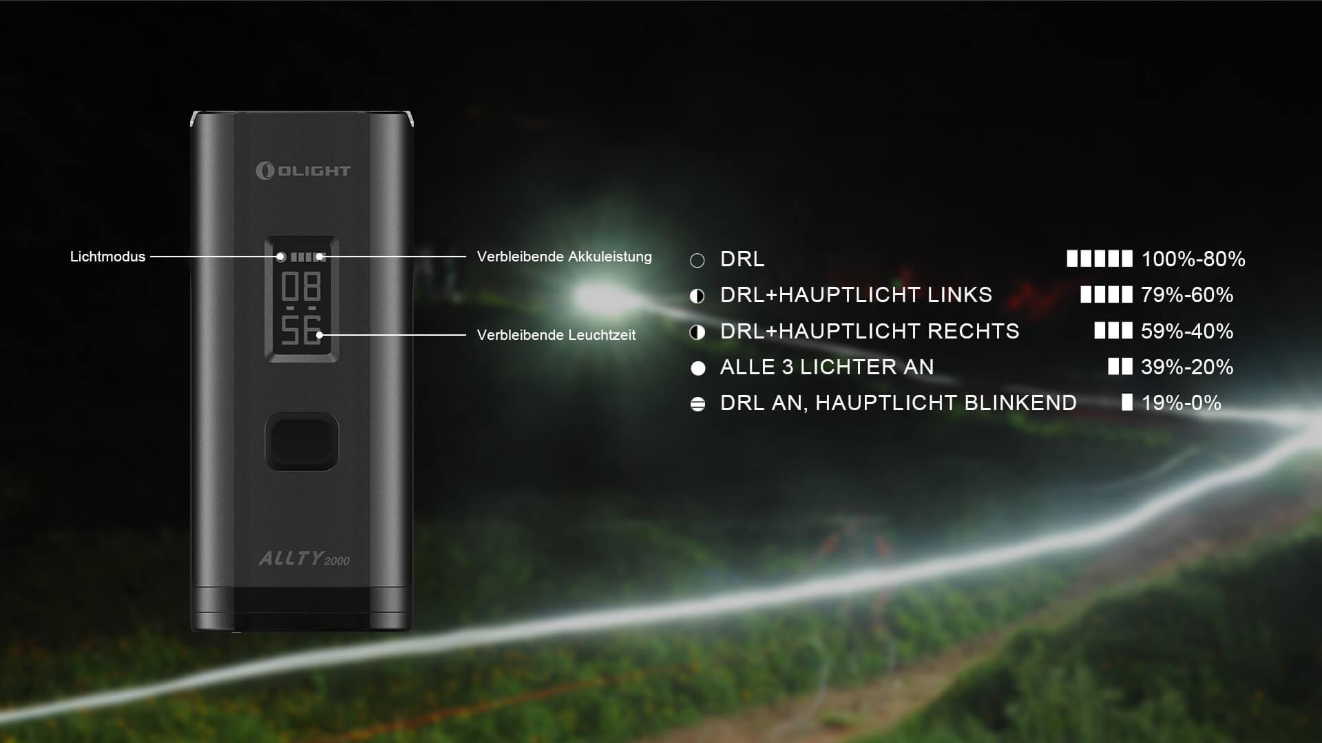 Allty 2000 mit OLED-Bildschirm