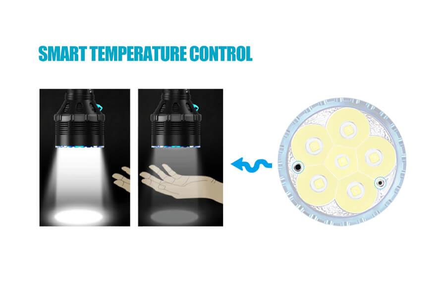 led sensor taschenlampe